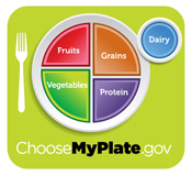 Photo of MyPlate image